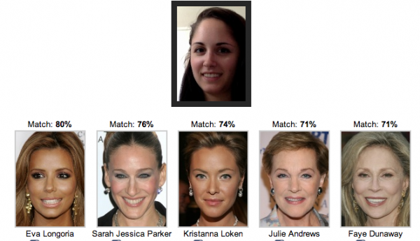 The author and her celebrity matches