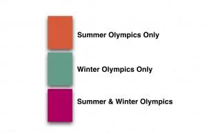 Olympics Key.001