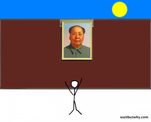 Portrait of Mao