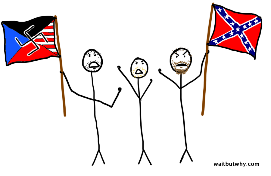 The 7 types of modern American bigots