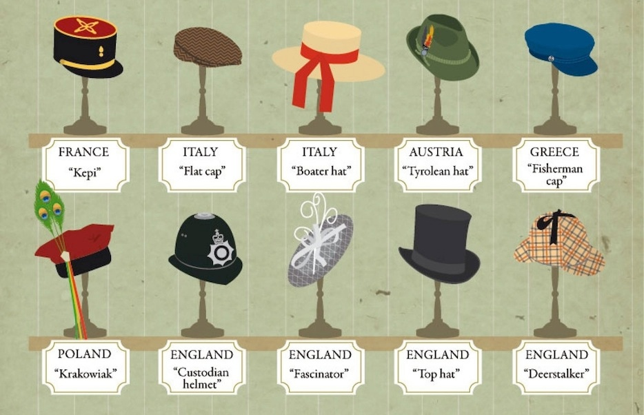Around the world in 80 hats  infographic  - Matador Network ecade5eae62