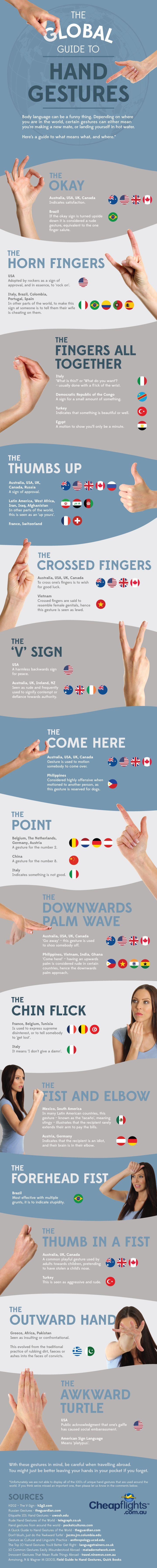 global-hand-gestures