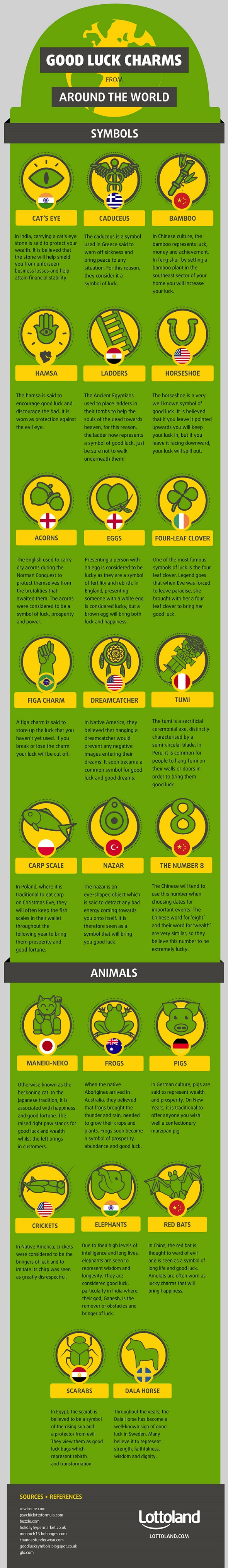 Good-Luck-Charms-Infog-1.4