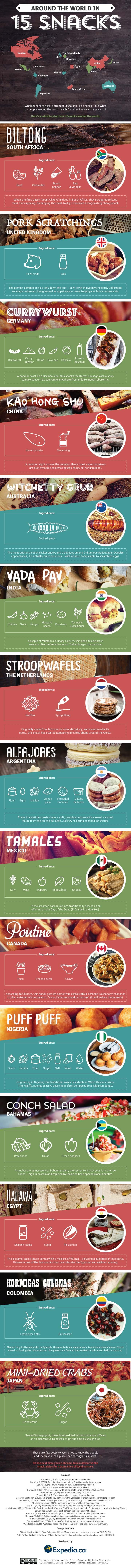 Around-the-world-in-15-snacks-v2-Melissa