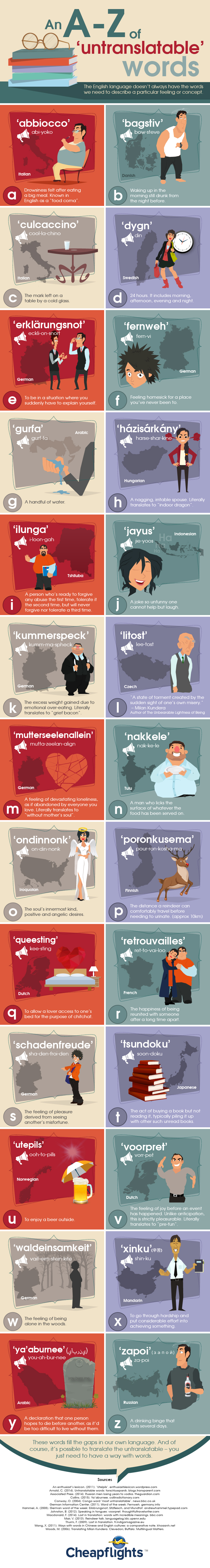 an-a-z-of-untranslatable-words