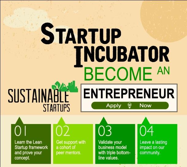 Photo:  Sustainable Start Ups
