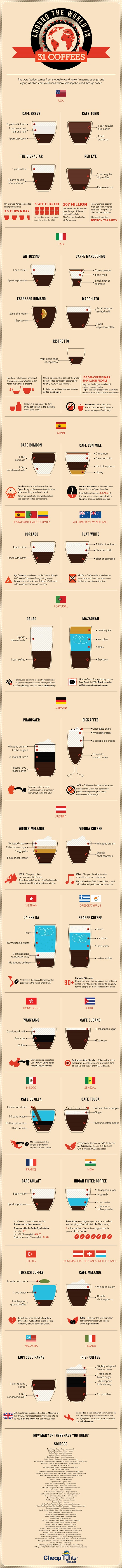 around-the-world-in-31-coffees