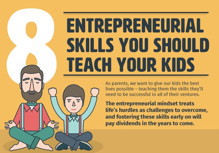 Infographic: 8 entrepreneurial skills you should teach your kids