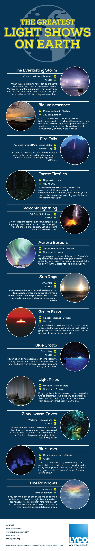Lights-Around-the-World