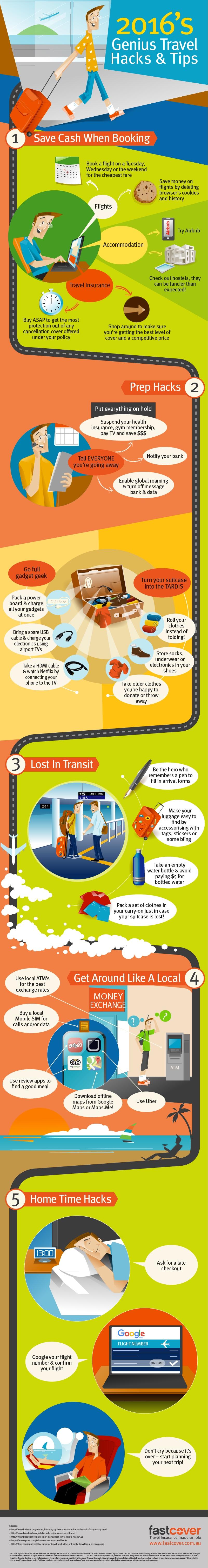 fast-covers-genius-2016s-travel-hacks-tips1