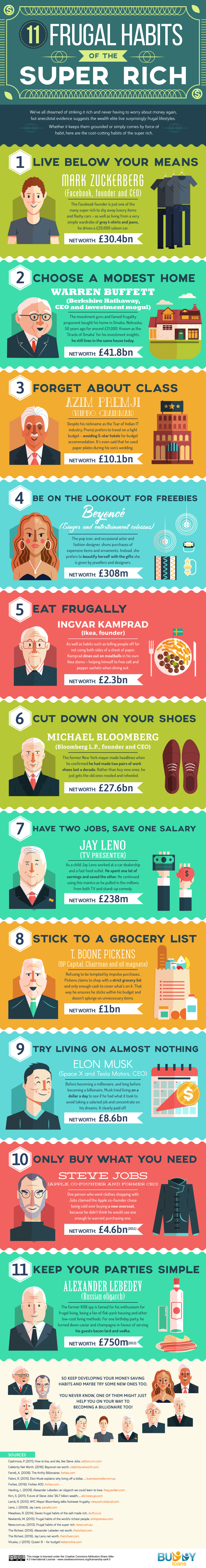 11-frugal-habits-of-the-super-rich