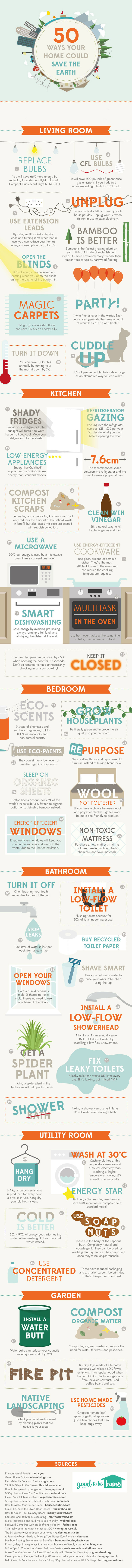 2_50-simple-ways-to-save-the-planet