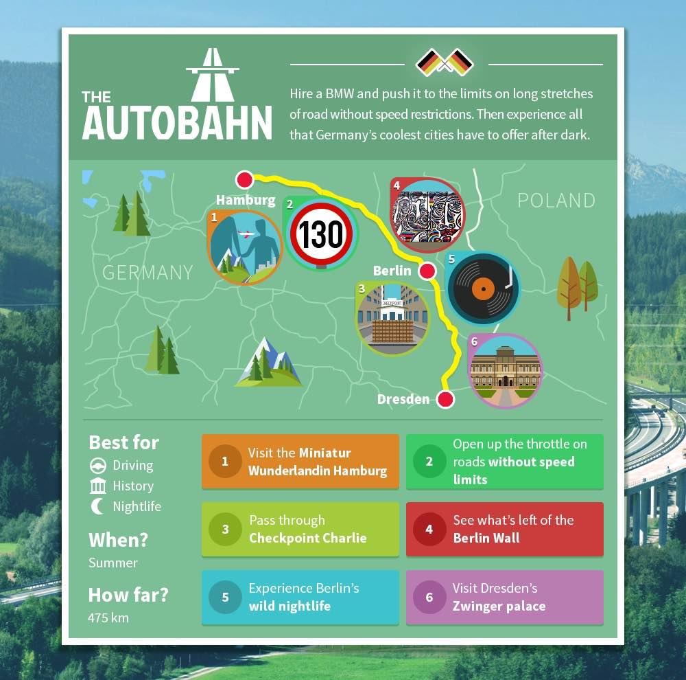 4. the-autobahn