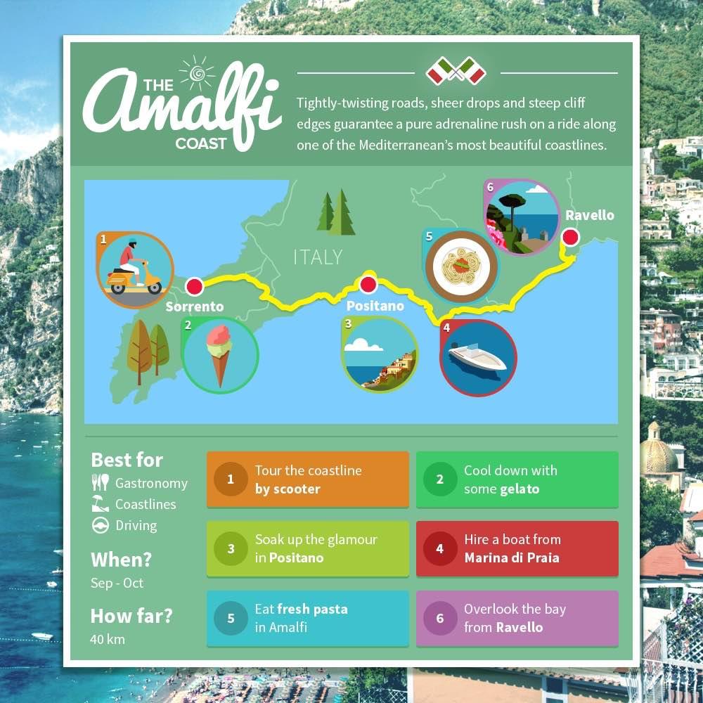 5. amalfi-coast