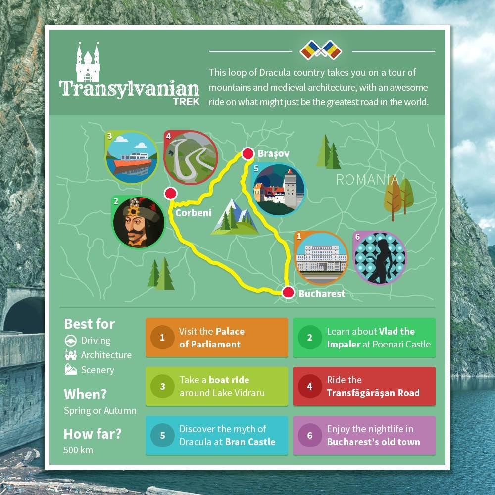 6. transylvanian-trek