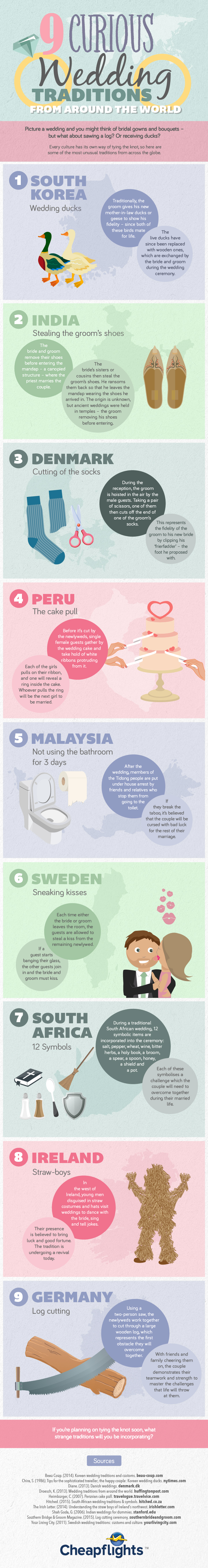 9-curious-wedding-traditions-from-around-the-world