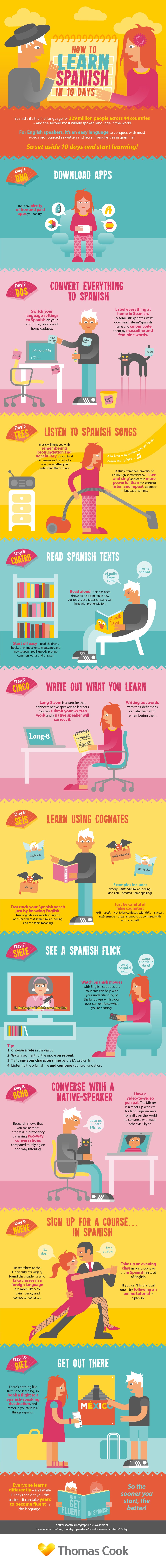 learn-spanish-in-10-days-infographic