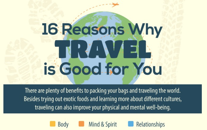 travelling well essays in medical tourism This essay tourism in india  the upwardly mobile section of the indian population is more inclined to travelling  similar essays medical tourism in india.