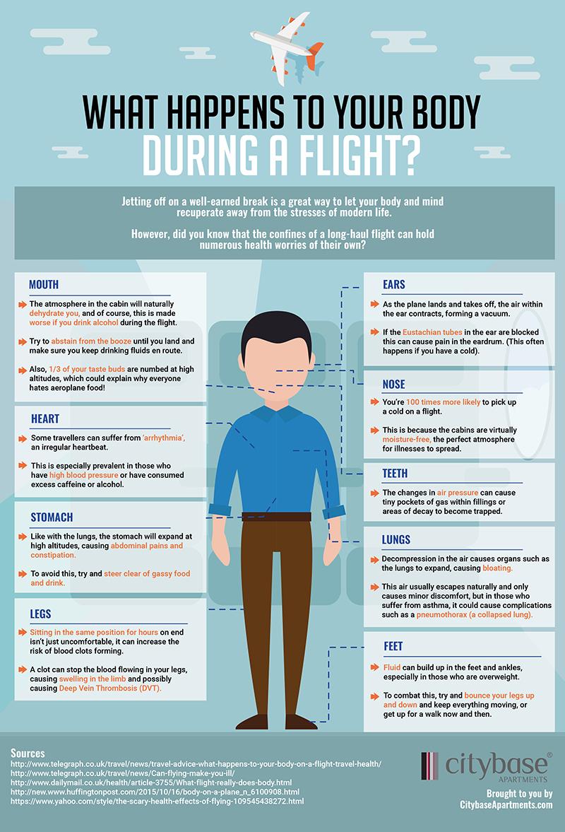 what-happens-in-flight