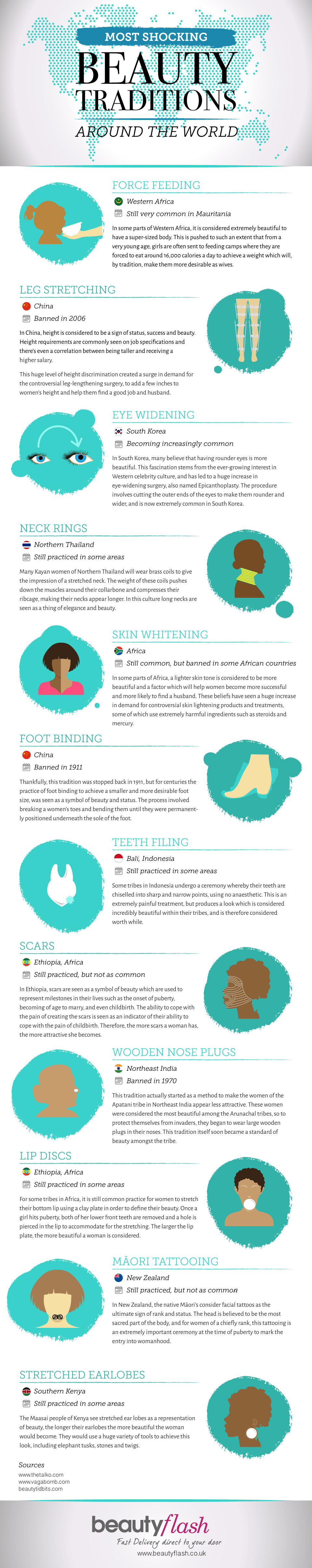 beauty-traditions-infographics