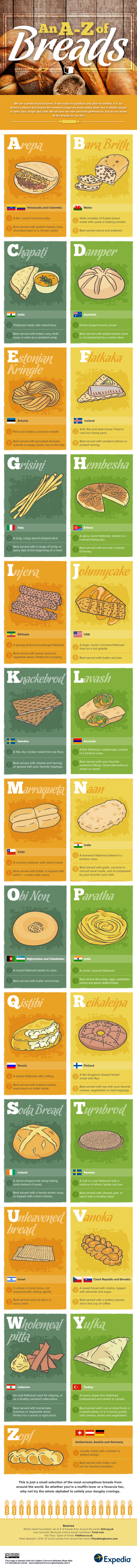 a-to-z-breads