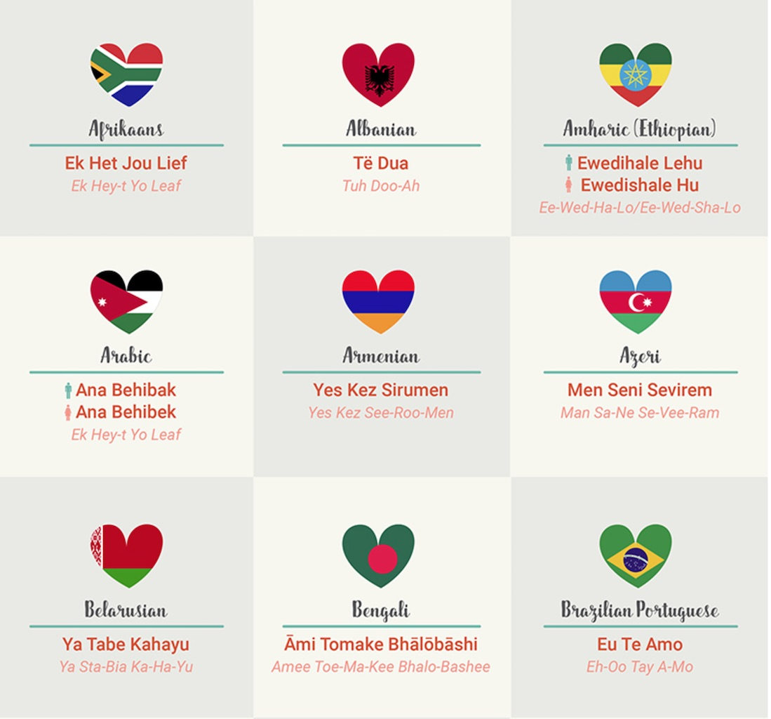 "How to say ""I love you"" in 50 different languages [INFOGRAPHIC]"