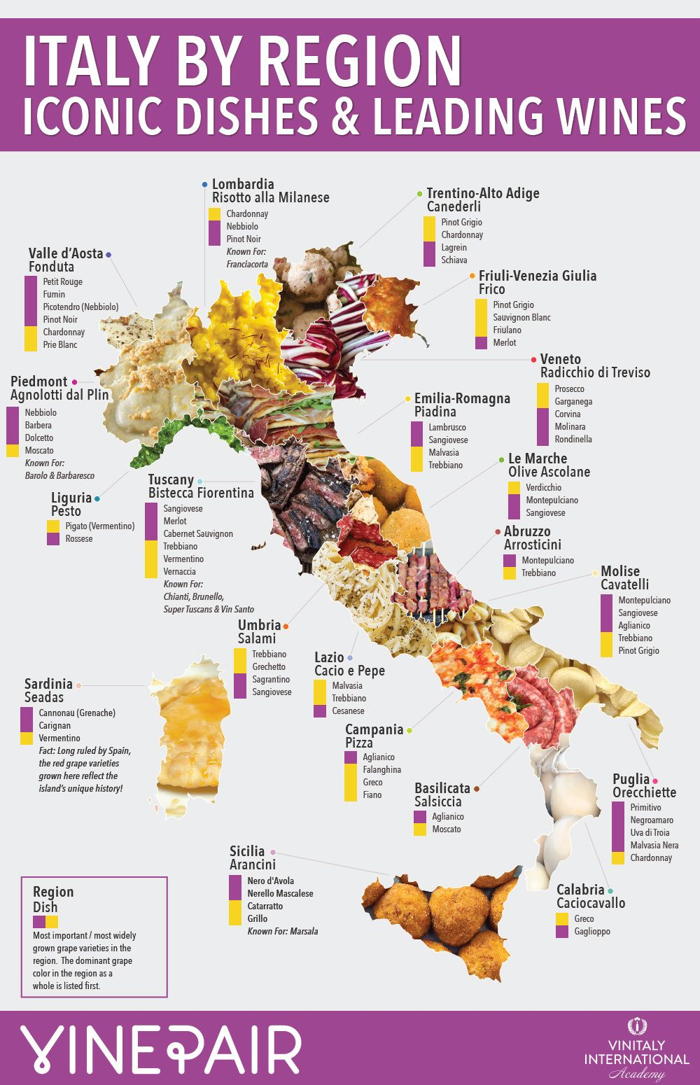 Your Guide To The Wine And Food Of Italy Infographic