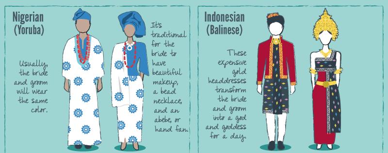 Traditional wedding attire