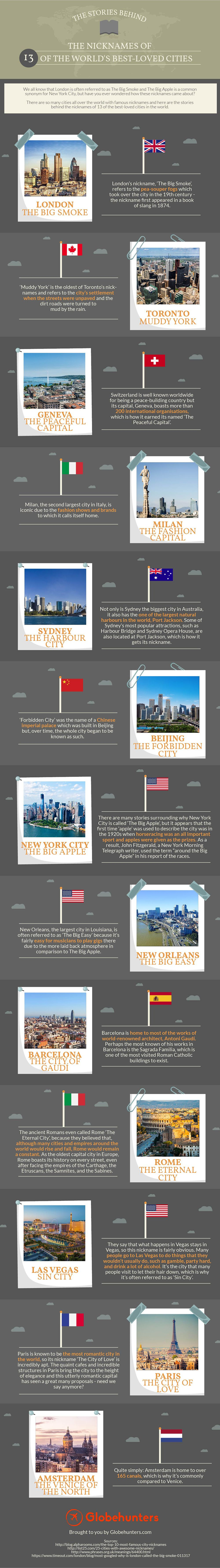 the stories behind 13 of the most famous city nicknames. Black Bedroom Furniture Sets. Home Design Ideas