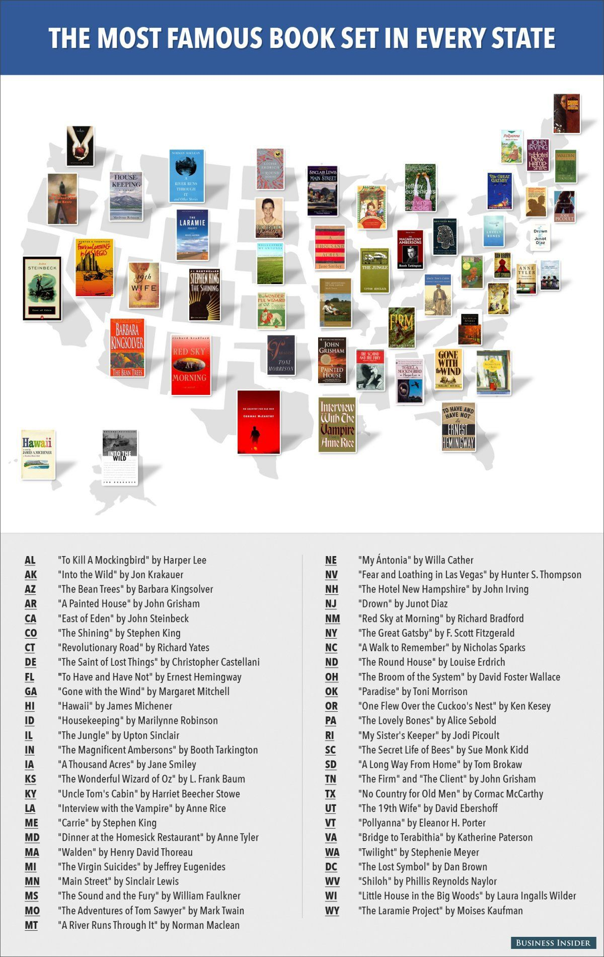 What are the most famous books in each US state?
