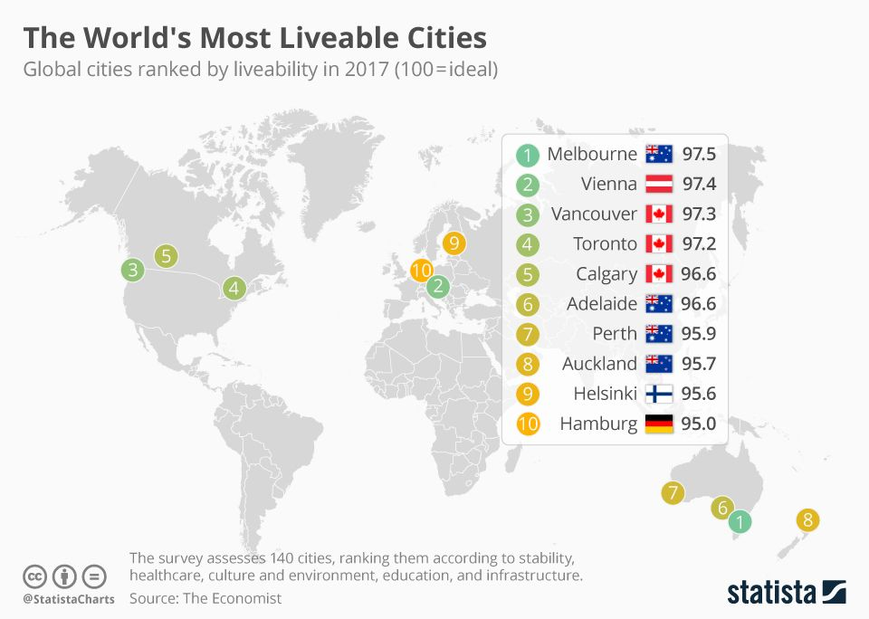 The most liveable cities in the world for Top us cities to live in 2017