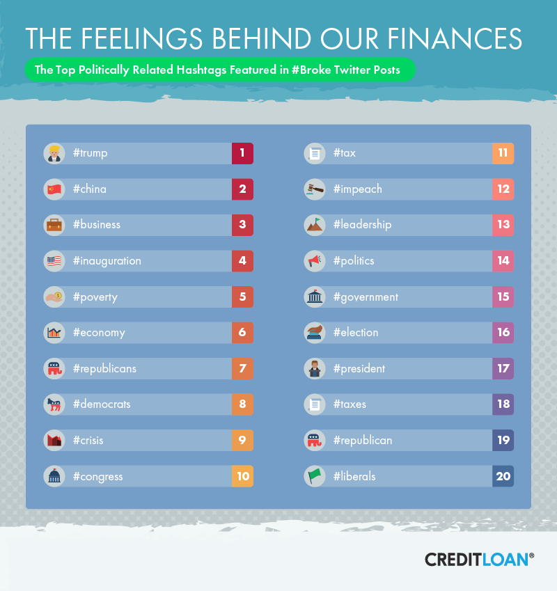 political feelings behind our finances infographic