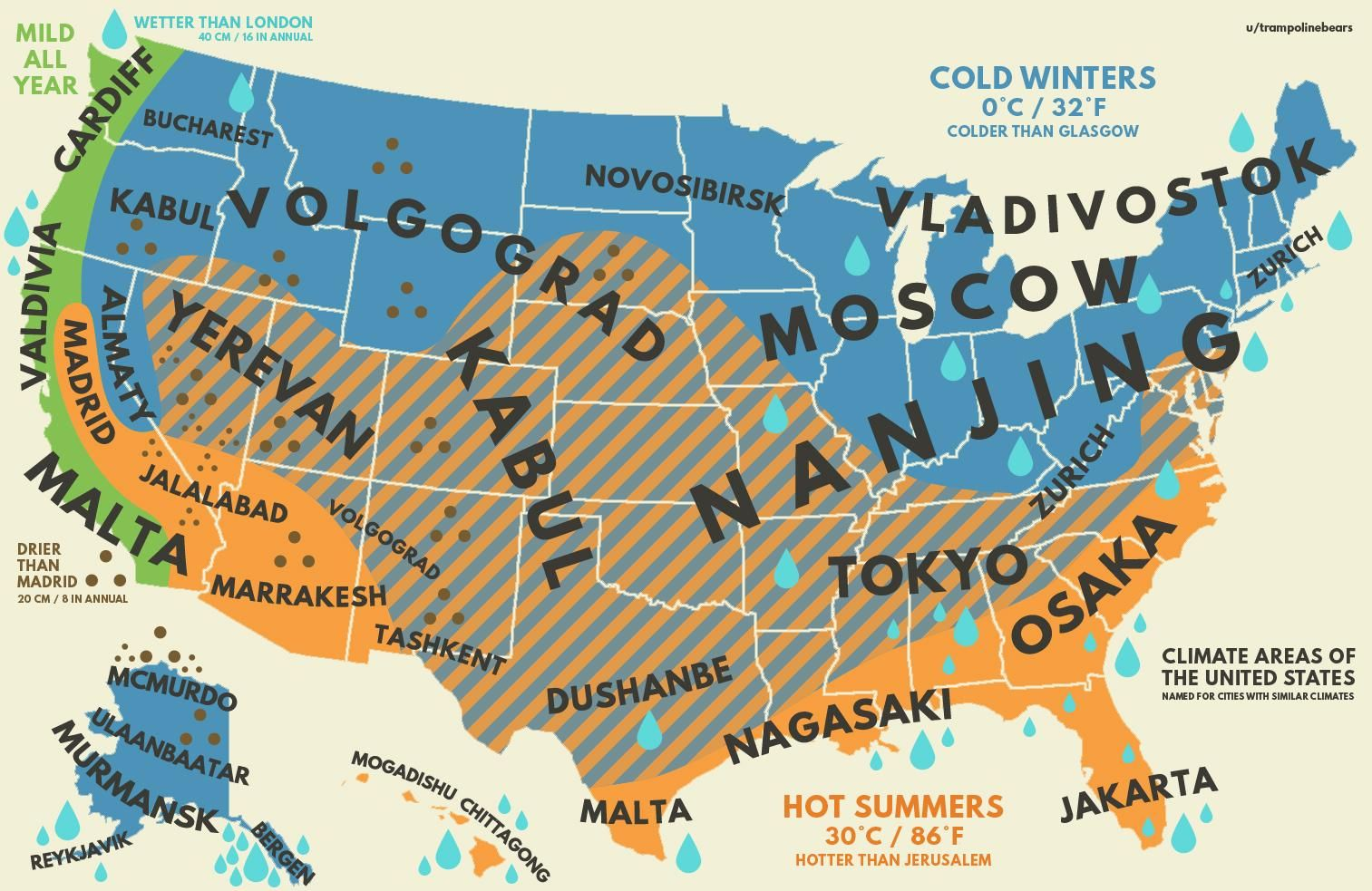Comparative climate map of US