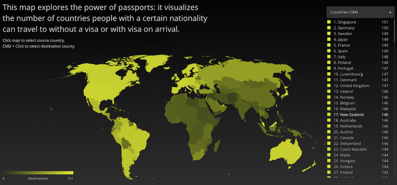 These Are The Worlds Most Powerful Passports And Where They Can - 6 most powerful countries world
