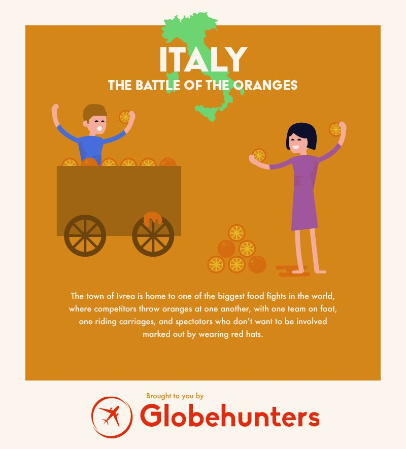 unusual celebration Italy infographic