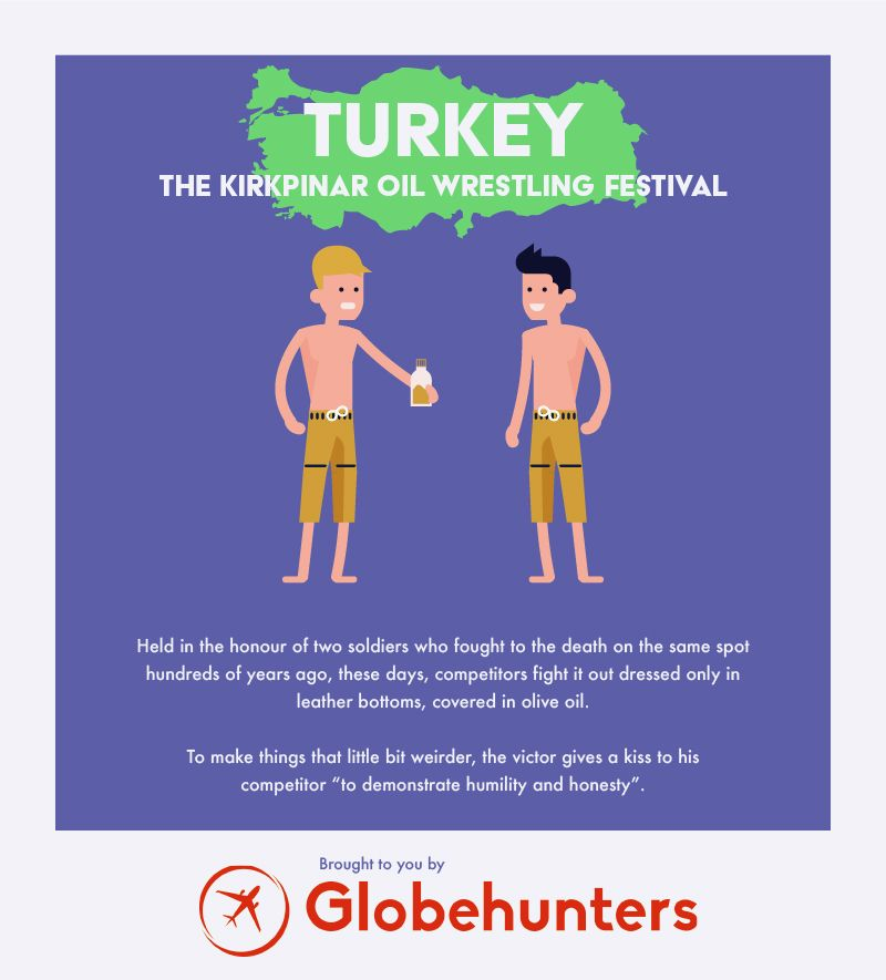 unusual celebration turkey infographic