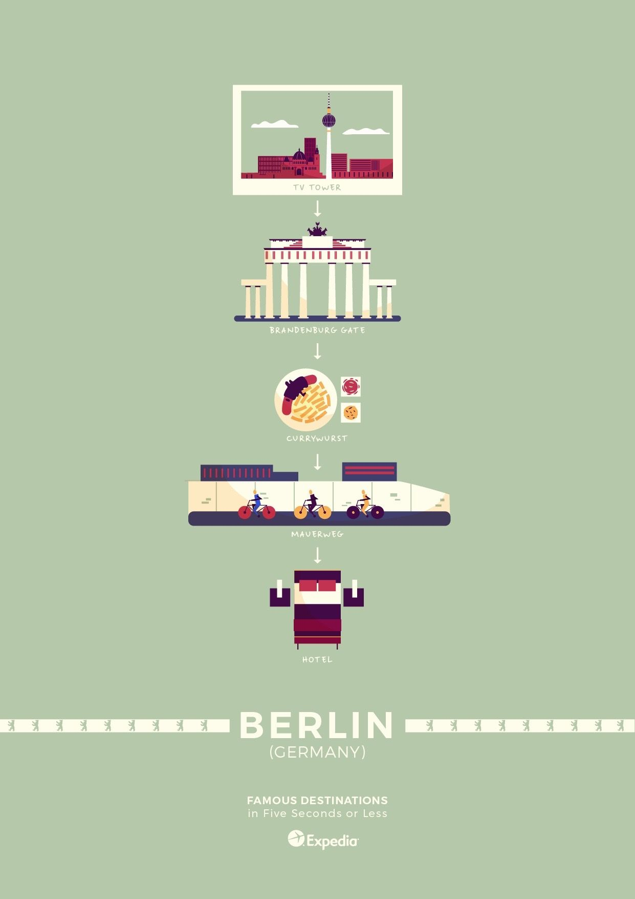 01_Berlin top destinations