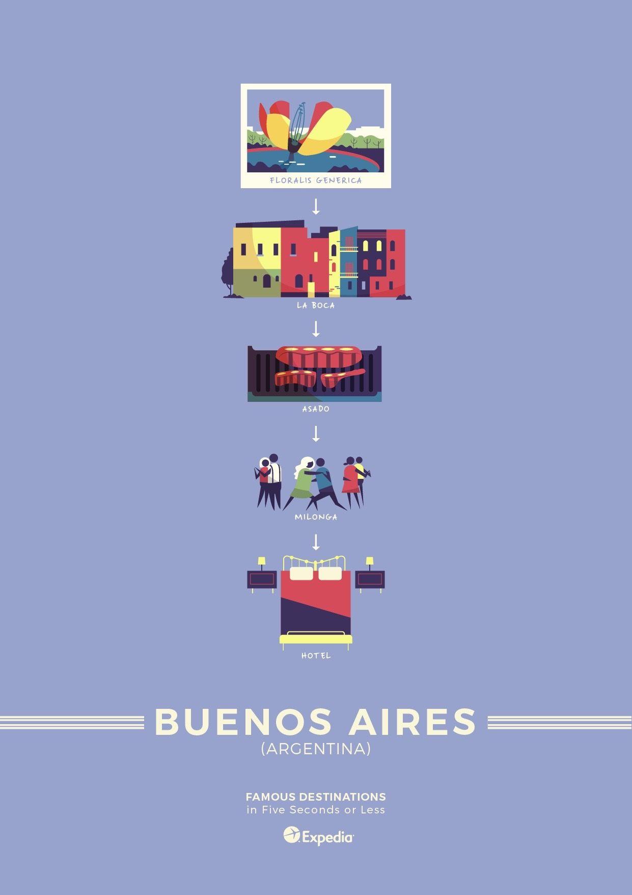 02_Buenos-Aires top destinations