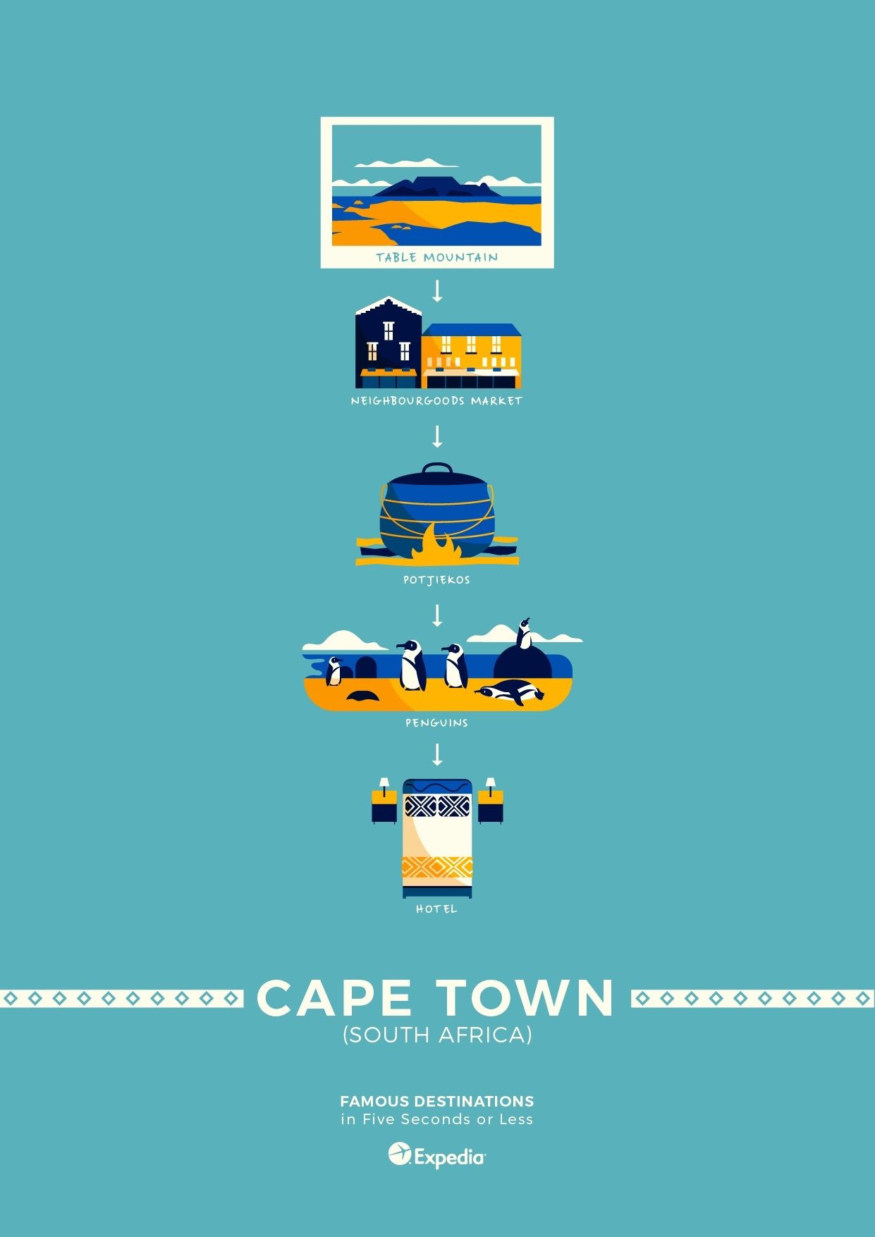 03_Cape-Town top destinations