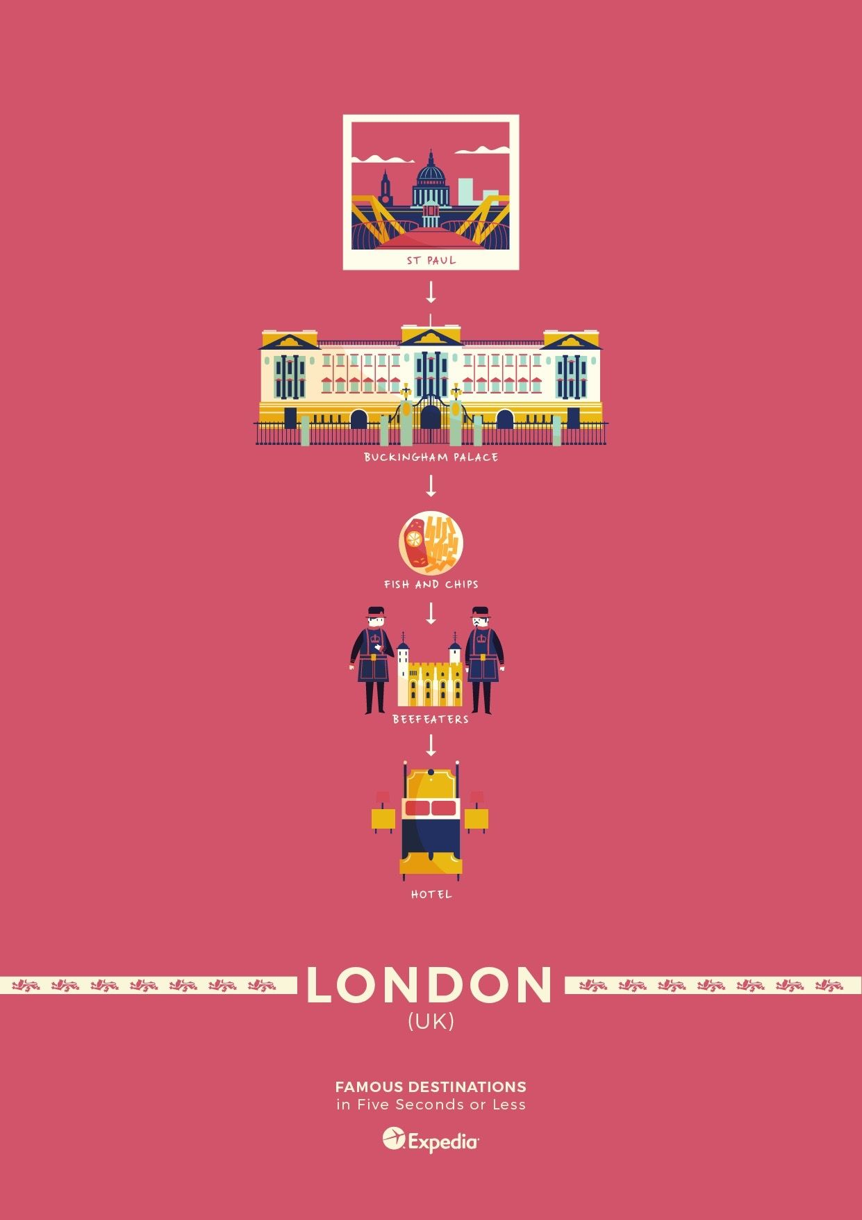 06_London top destinations