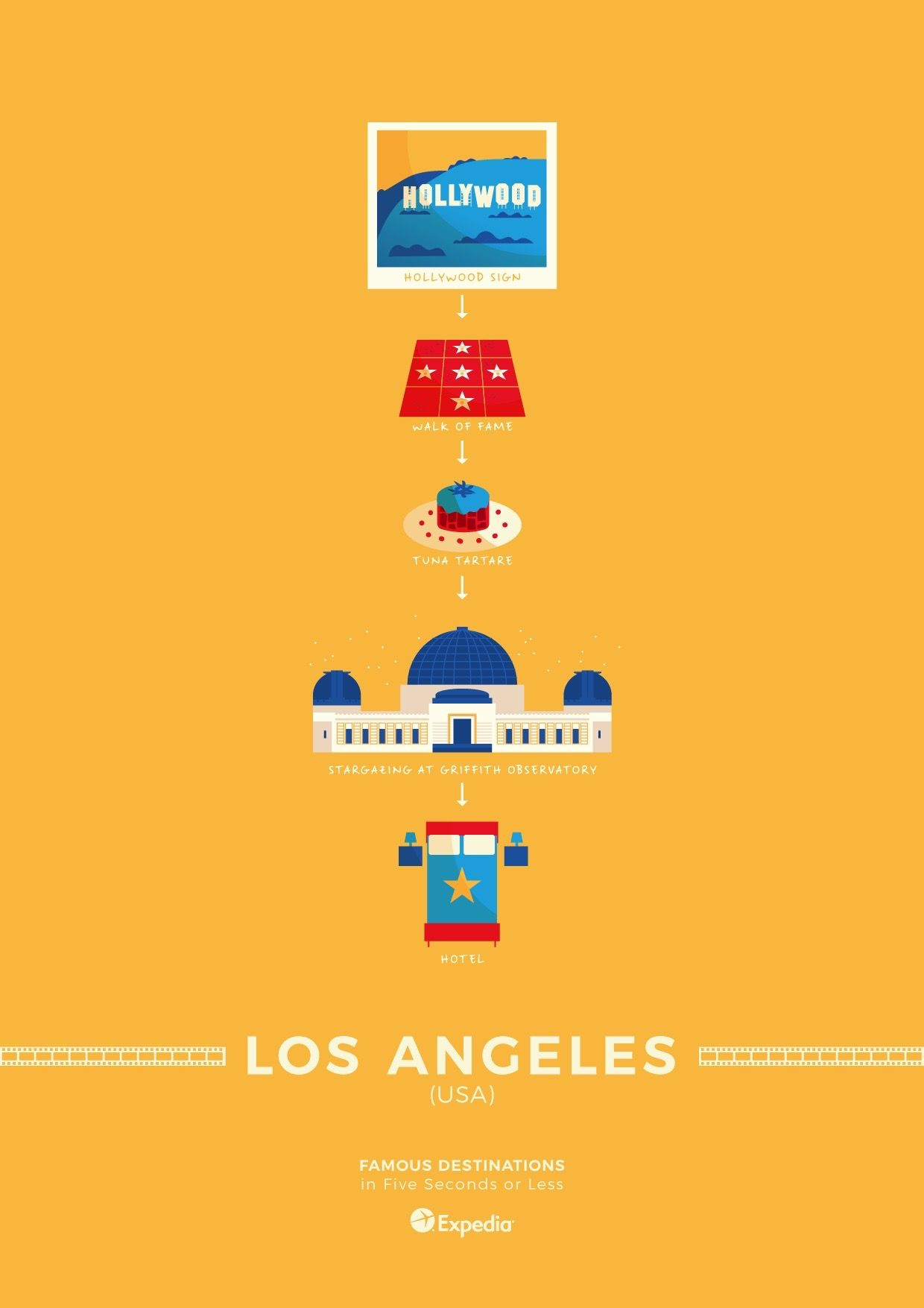 07_Los-Angeles top destinations