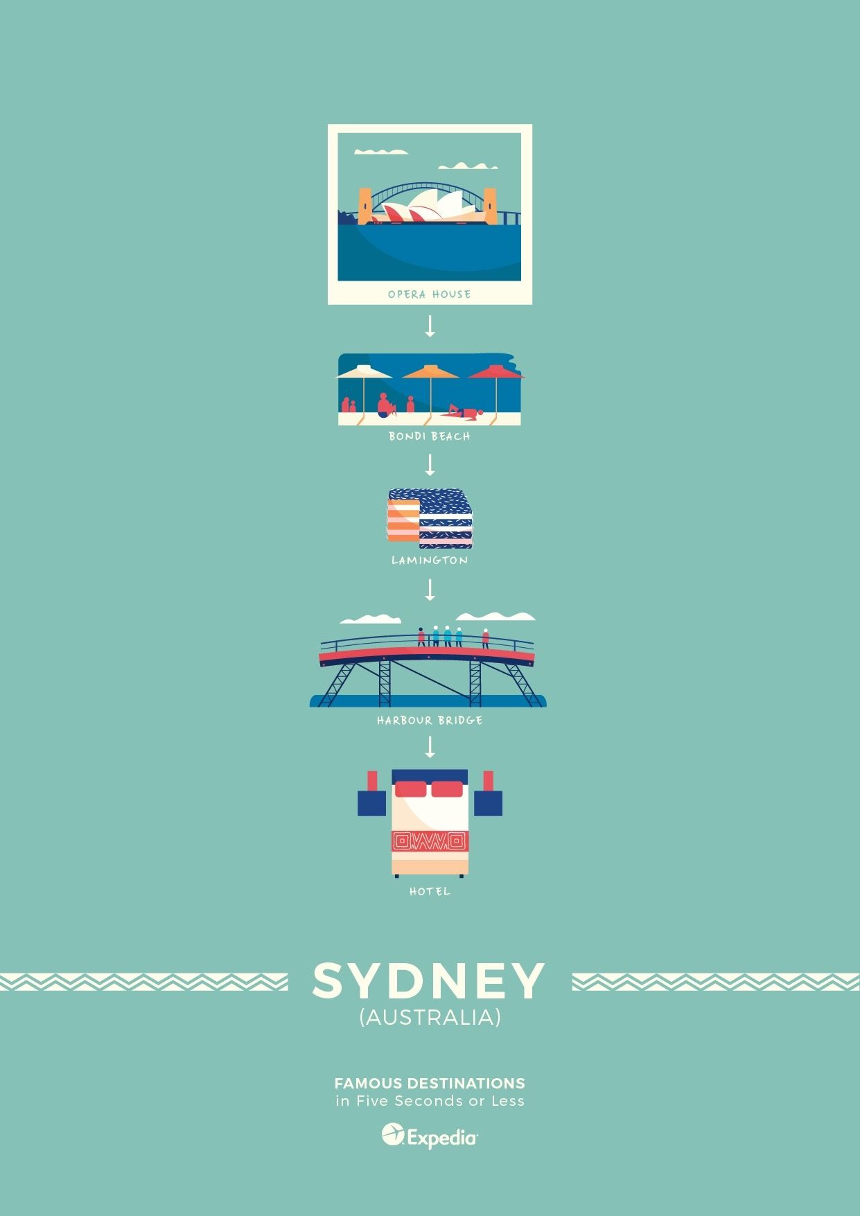 11_Sydney top destinations