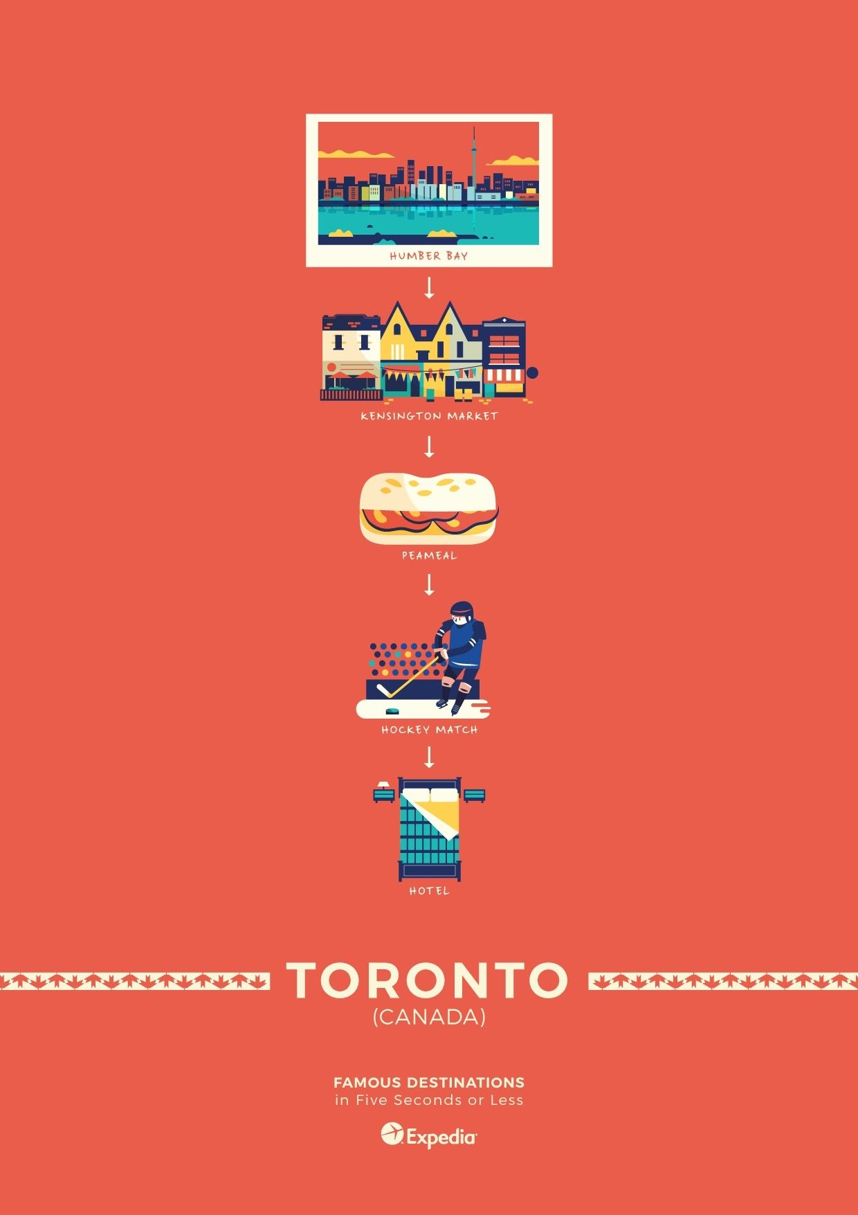 12_Toronto top destinations