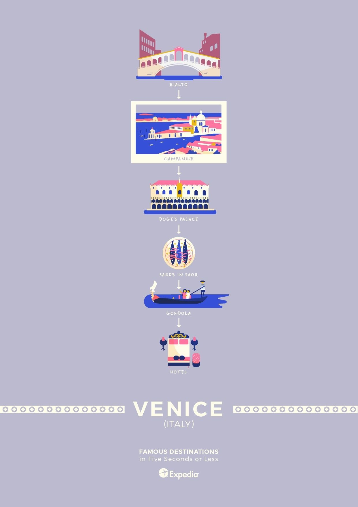 14_Venice top destinations