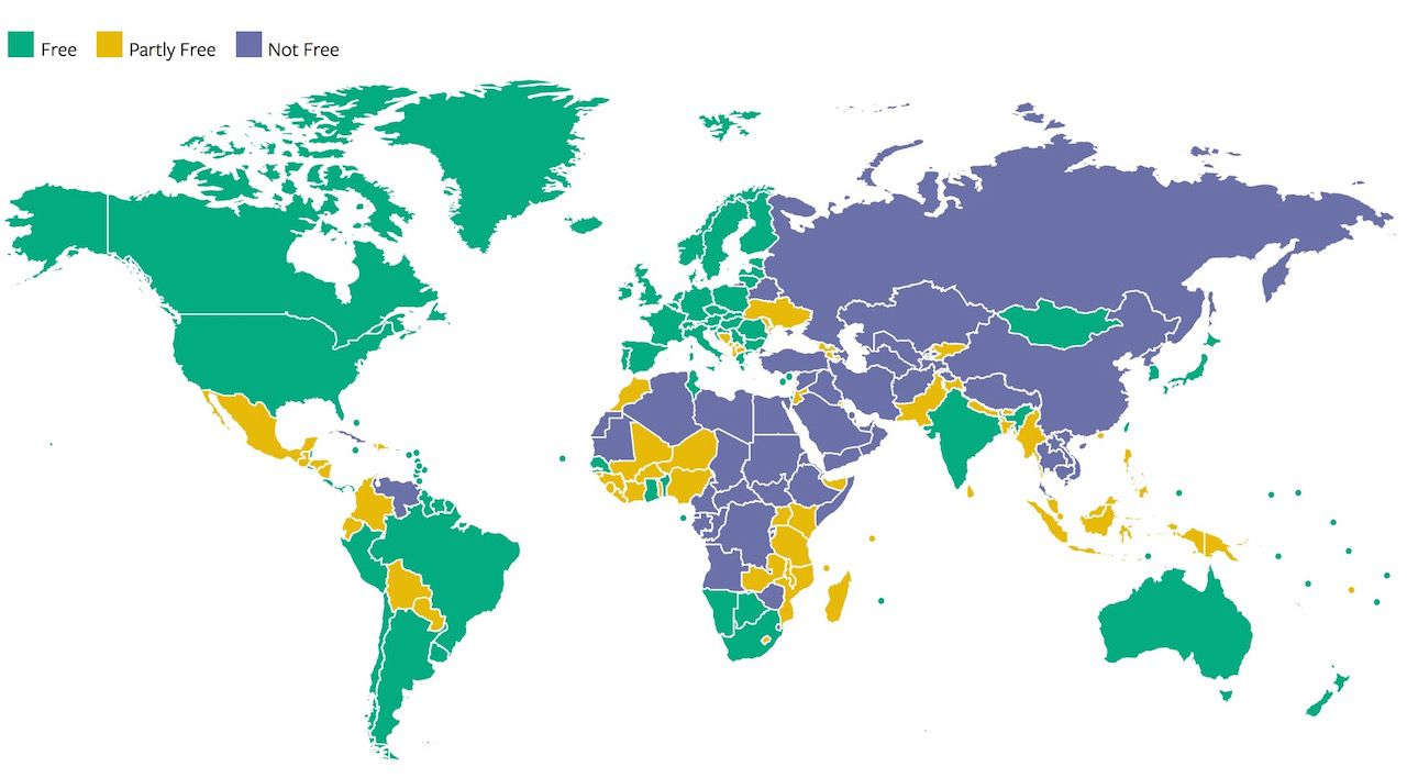 5 state of democracy in the world