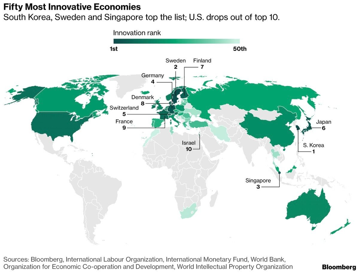 most innovative nations on earth
