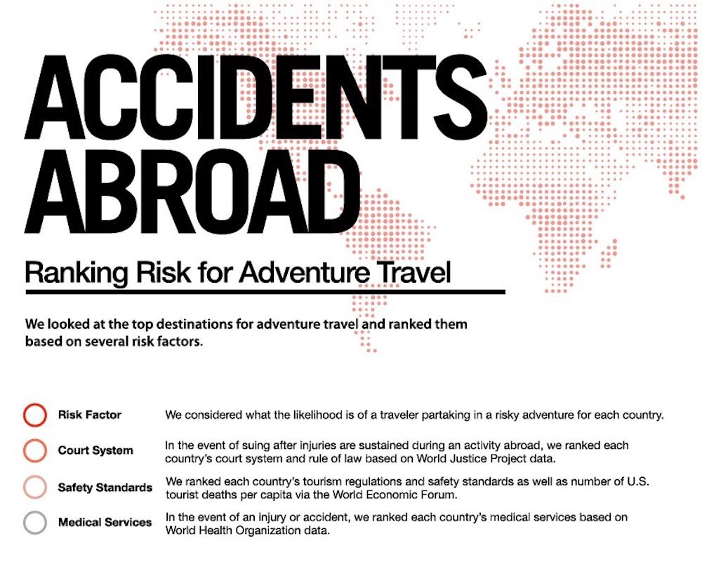 risky adventure tourism Header-01