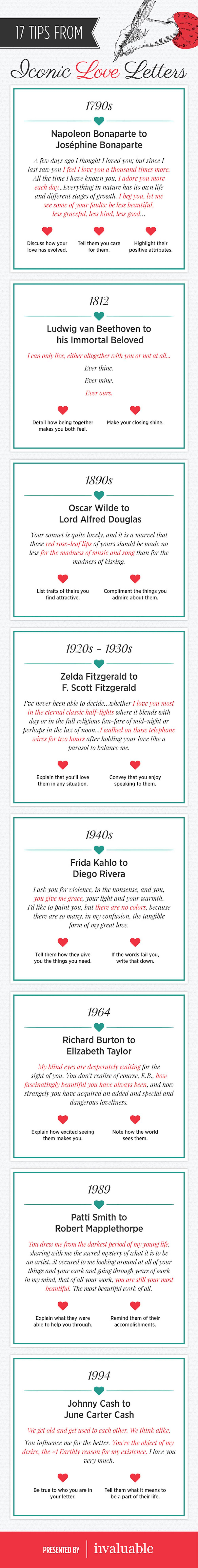 How famous people from history wrote their love letters invaluable iconic love letters infographic expocarfo