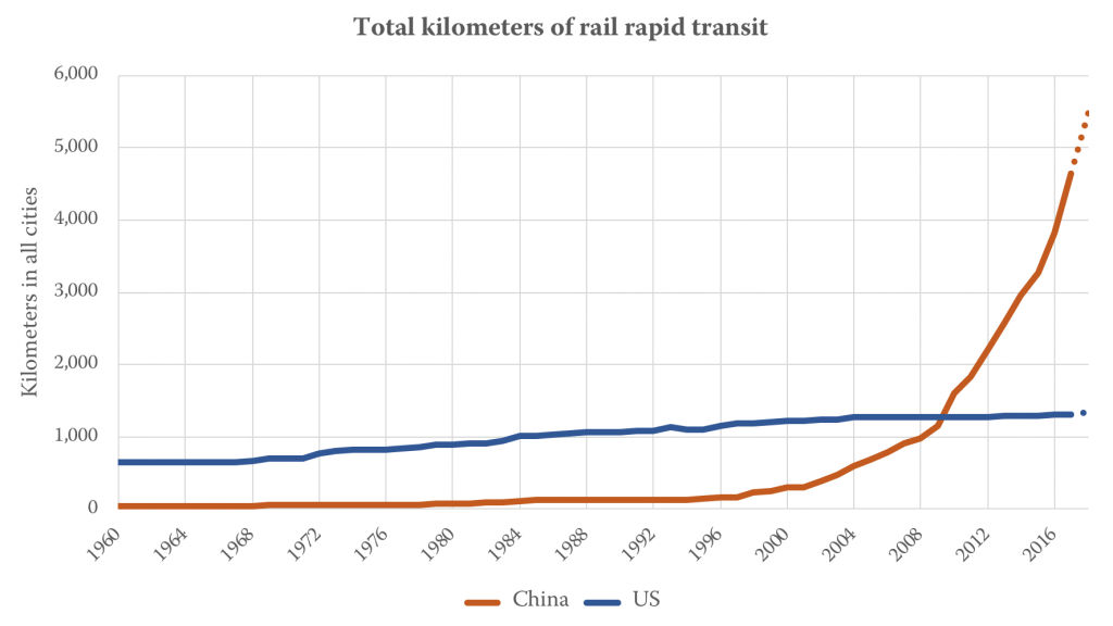 Map of chinese high speed trains
