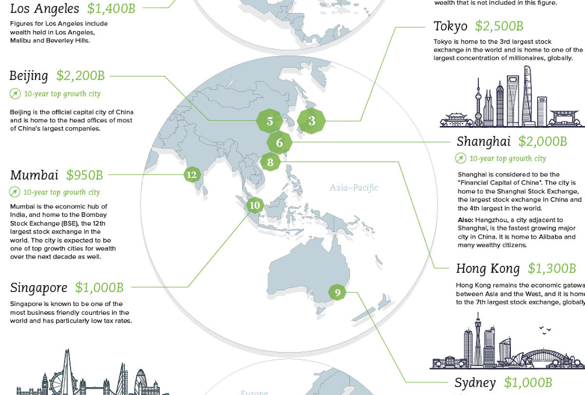 Map Of Asia With Capital Cities.These Are The Wealthiest Cities In The World